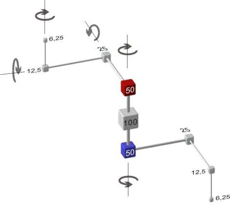 Спиралевидная модель затухания начального импульса в системе