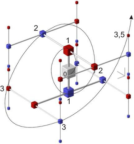 Модель системы РР