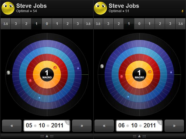 http://ritm-x.com/wp-content/uploads/2011/10/steve-jobs.png