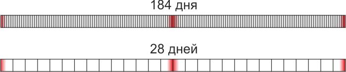 http://ritm-x.com/wp-content/uploads/2012/03/shkala.png